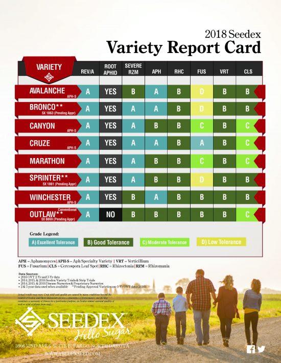 2018 Seedex Variety Report Card - ACS